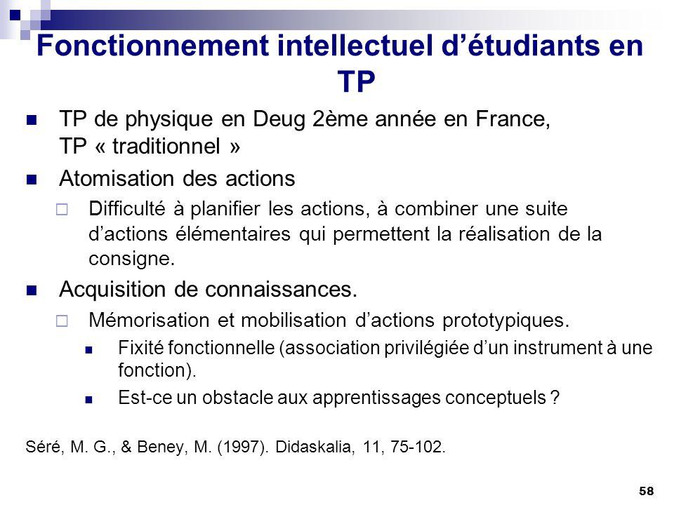 58 Fonctionnement intellectuel détudiants en TP TP de physique en Deug 2ème année en France, TP « traditionnel » Atomisation des actions Difficulté à