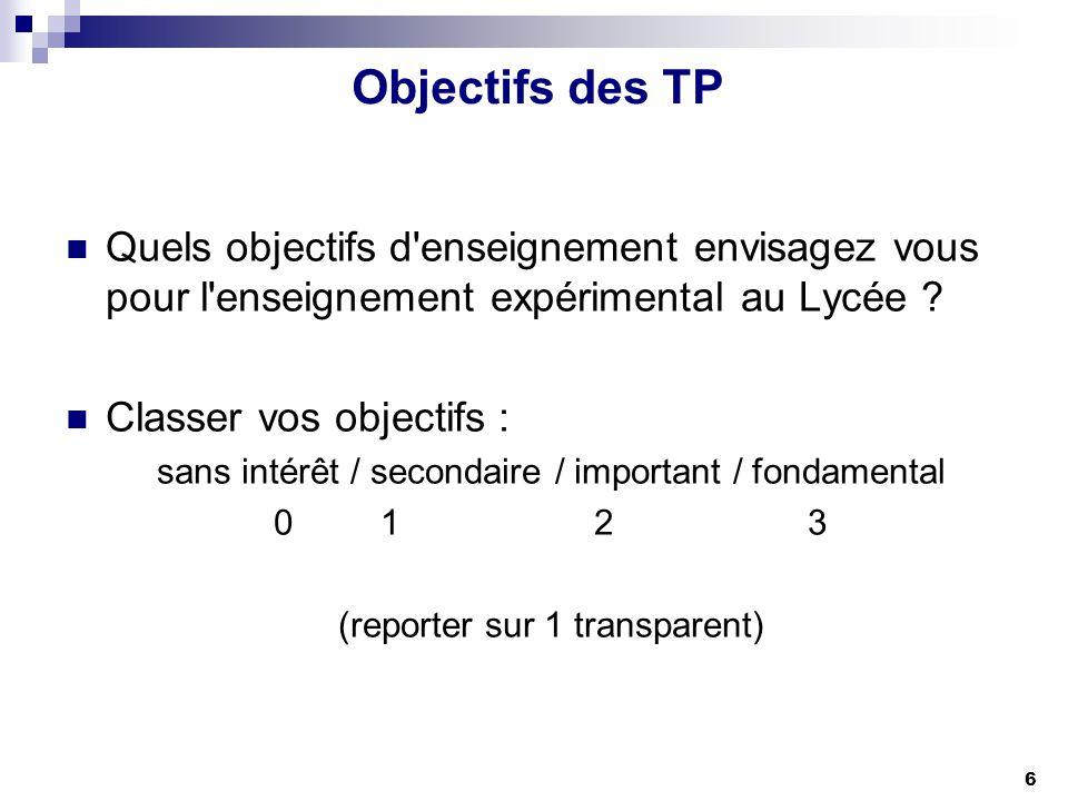 7 Objectifs des TP dans les programmes Quels objectifs pour les enseignements expérimentaux dans les programmes du Lycée .