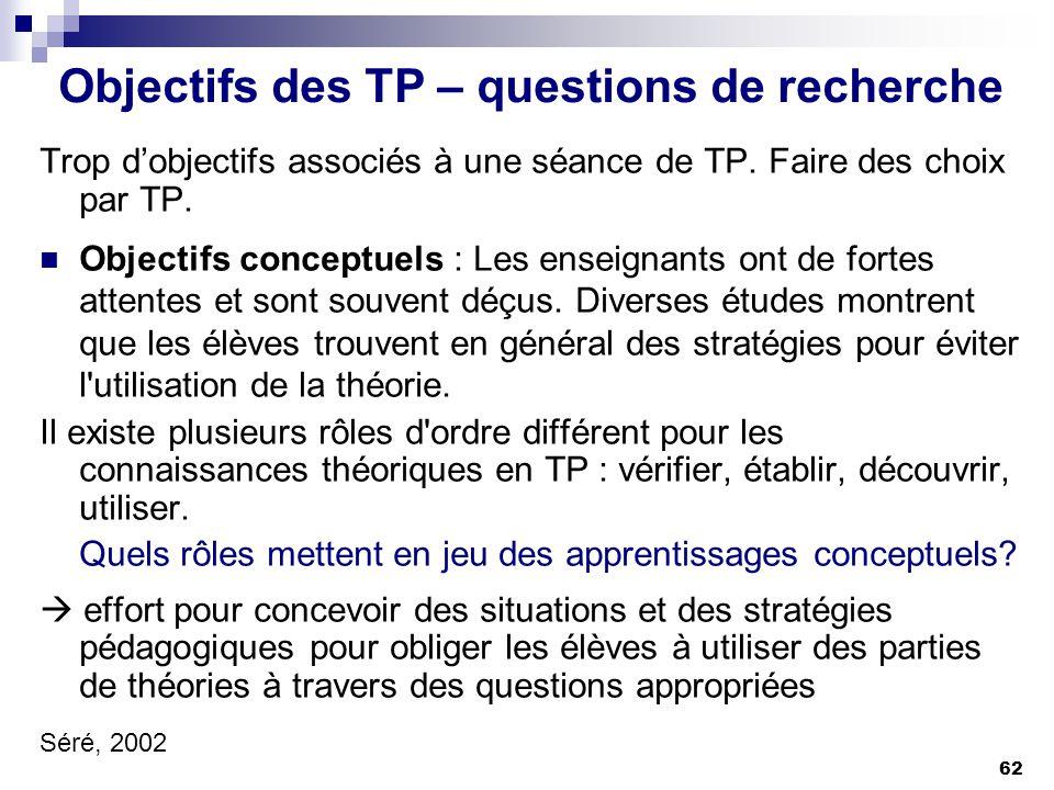 62 Objectifs des TP – questions de recherche Trop dobjectifs associés à une séance de TP. Faire des choix par TP. Objectifs conceptuels : Les enseigna