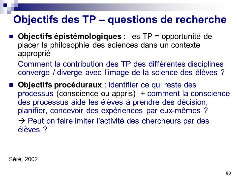63 Objectifs des TP – questions de recherche Objectifs épistémologiques : les TP = opportunité de placer la philosophie des sciences dans un contexte