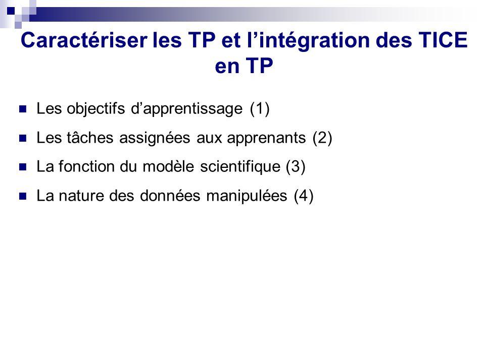 Caractériser les TP et lintégration des TICE en TP Les objectifs dapprentissage (1) Les tâches assignées aux apprenants (2) La fonction du modèle scie