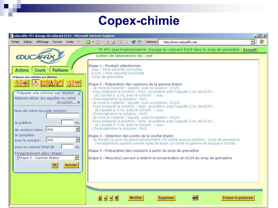 Copex-chimie