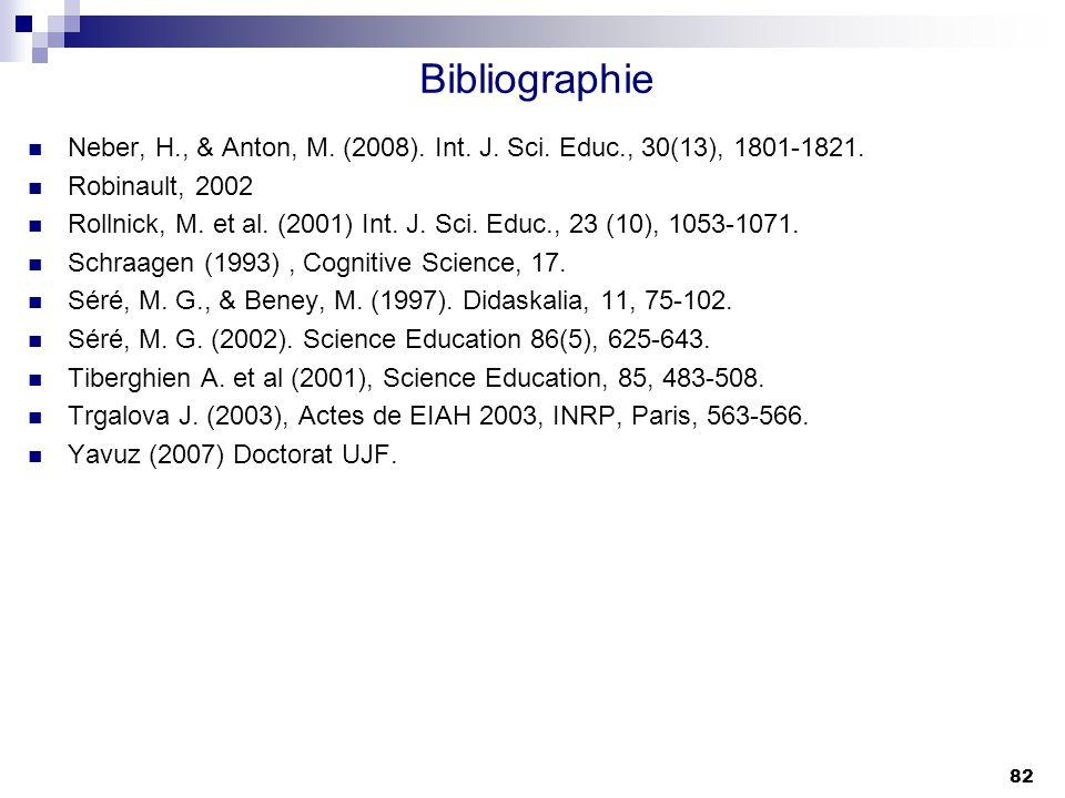 82 Bibliographie Neber, H., & Anton, M. (2008). Int. J. Sci. Educ., 30(13), 1801-1821. Robinault, 2002 Rollnick, M. et al. (2001) Int. J. Sci. Educ.,