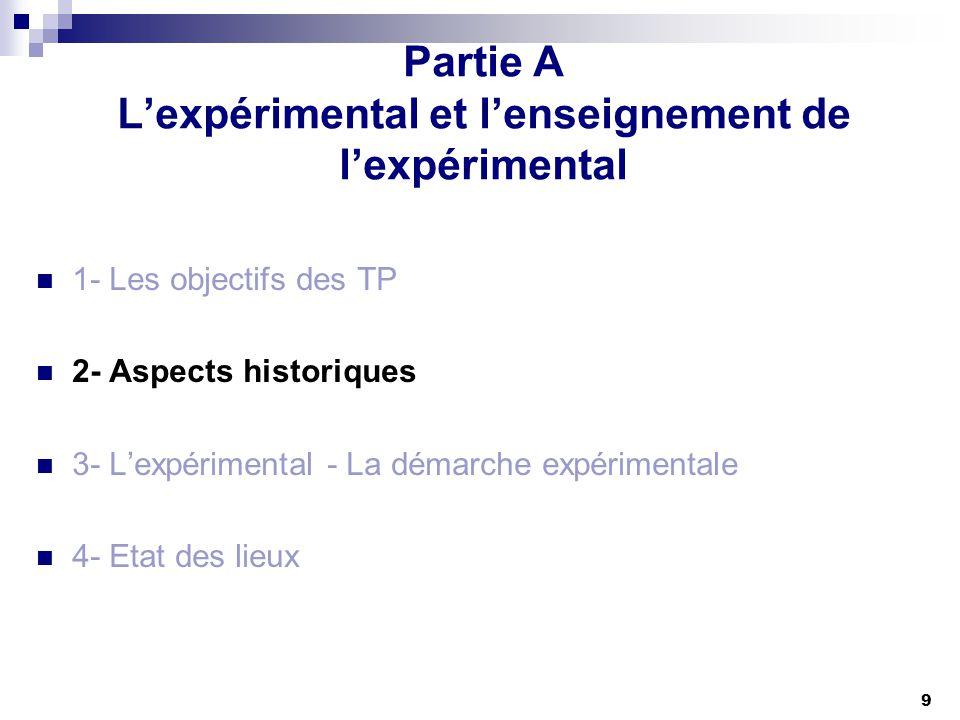 Partie A Lexpérimental et lenseignement de lexpérimental 1- Les objectifs des TP 2- Aspects historiques 3- Lexpérimental - La démarche expérimentale 4