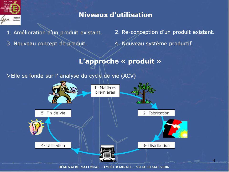 4 Elle se fonde sur l analyse du cycle de vie (ACV) Lapproche « produit » Niveaux dutilisation 1. Amélioration dun produit existant. 2. Re-conception