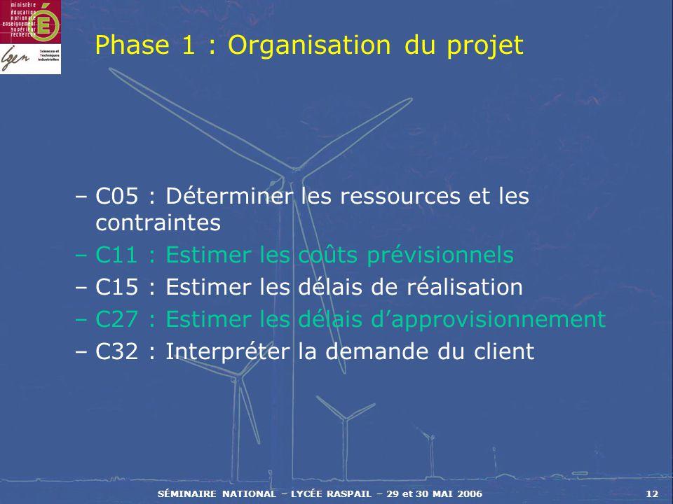 SÉMINAIRE NATIONAL – LYCÉE RASPAIL – 29 et 30 MAI 200612 –C05 : Déterminer les ressources et les contraintes –C11 : Estimer les coûts prévisionnels –C