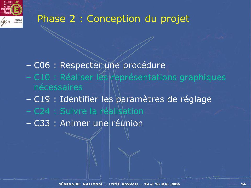 SÉMINAIRE NATIONAL – LYCÉE RASPAIL – 29 et 30 MAI 200614 –C06 : Respecter une procédure –C10 : Réaliser les représentations graphiques nécessaires –C1
