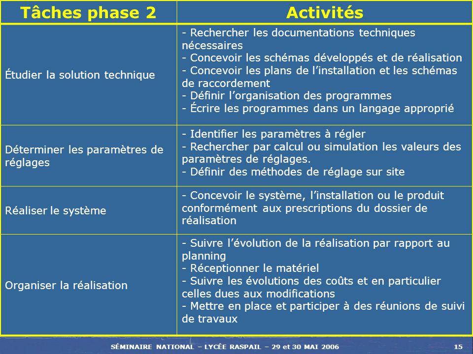 SÉMINAIRE NATIONAL – LYCÉE RASPAIL – 29 et 30 MAI 200615 Tâches phase 2Activités Étudier la solution technique - Rechercher les documentations techniq