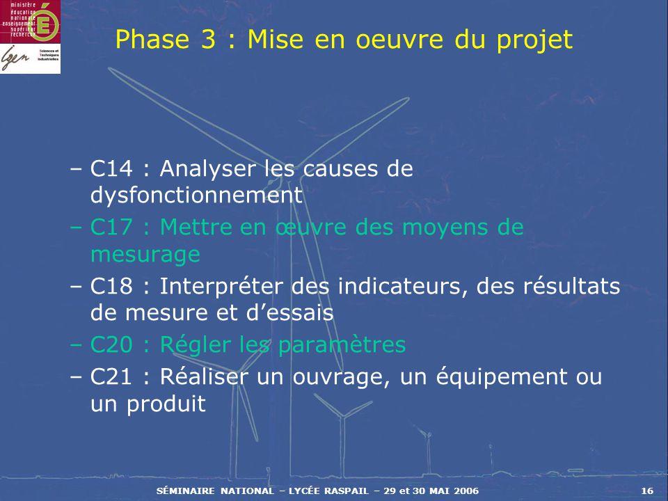 SÉMINAIRE NATIONAL – LYCÉE RASPAIL – 29 et 30 MAI 200616 –C14 : Analyser les causes de dysfonctionnement –C17 : Mettre en œuvre des moyens de mesurage