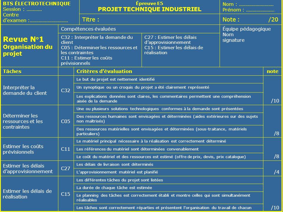 SÉMINAIRE NATIONAL – LYCÉE RASPAIL – 29 et 30 MAI 200625 BTS ÉLECTROTECHNIQUE Session : ………… Centre dexamen :………………………… Épreuve E5 PROJET TECHNIQUE IN