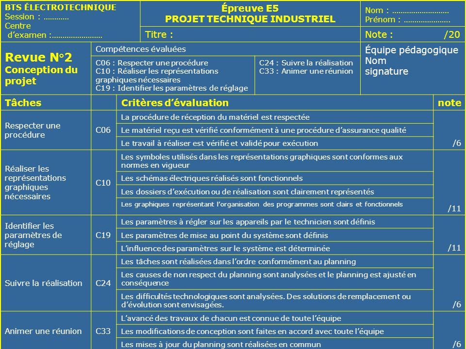 SÉMINAIRE NATIONAL – LYCÉE RASPAIL – 29 et 30 MAI 200626 BTS ÉLECTROTECHNIQUE Session : ………… Centre dexamen :…………………… Épreuve E5 PROJET TECHNIQUE INDU