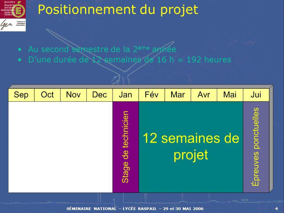 SÉMINAIRE NATIONAL – LYCÉE RASPAIL – 29 et 30 MAI 20064 Positionnement du projet Au second semestre de la 2 ème année Dune durée de 12 semaines de 16