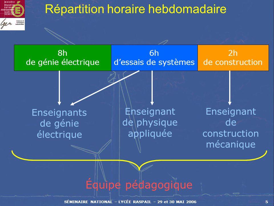 SÉMINAIRE NATIONAL – LYCÉE RASPAIL – 29 et 30 MAI 20065 Répartition horaire hebdomadaire 8h de génie électrique 6h dessais de systèmes 2h de construct