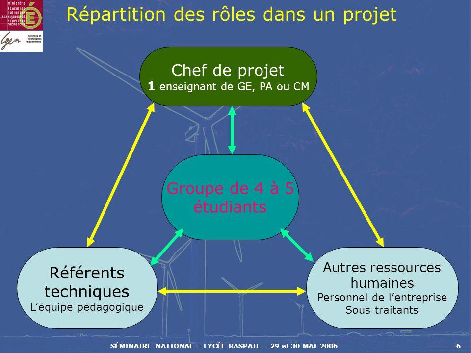 SÉMINAIRE NATIONAL – LYCÉE RASPAIL – 29 et 30 MAI 20066 Répartition des rôles dans un projet Groupe de 4 à 5 étudiants Chef de projet 1 enseignant de