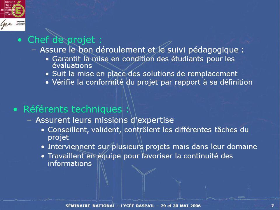 SÉMINAIRE NATIONAL – LYCÉE RASPAIL – 29 et 30 MAI 20067 Chef de projet : –Assure le bon déroulement et le suivi pédagogique : Garantit la mise en cond
