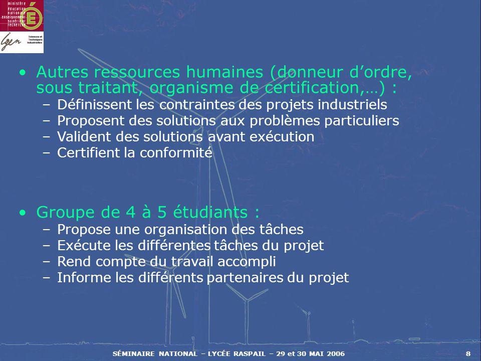 SÉMINAIRE NATIONAL – LYCÉE RASPAIL – 29 et 30 MAI 20068 Autres ressources humaines (donneur dordre, sous traitant, organisme de certification,…) : –Dé
