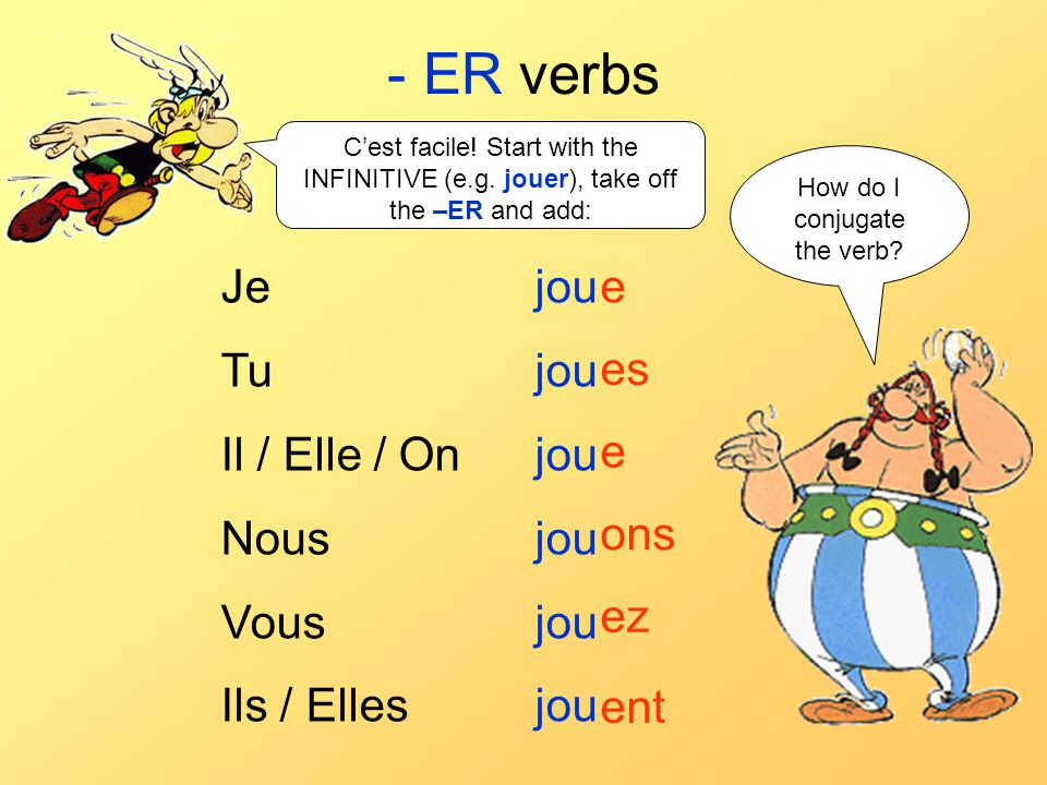 - IR verbs Je fin Tu fin Il / Elle / On fin Nous fin Vous fin Ils / Elles fin is it issons issez issent How do –IR verbs work.