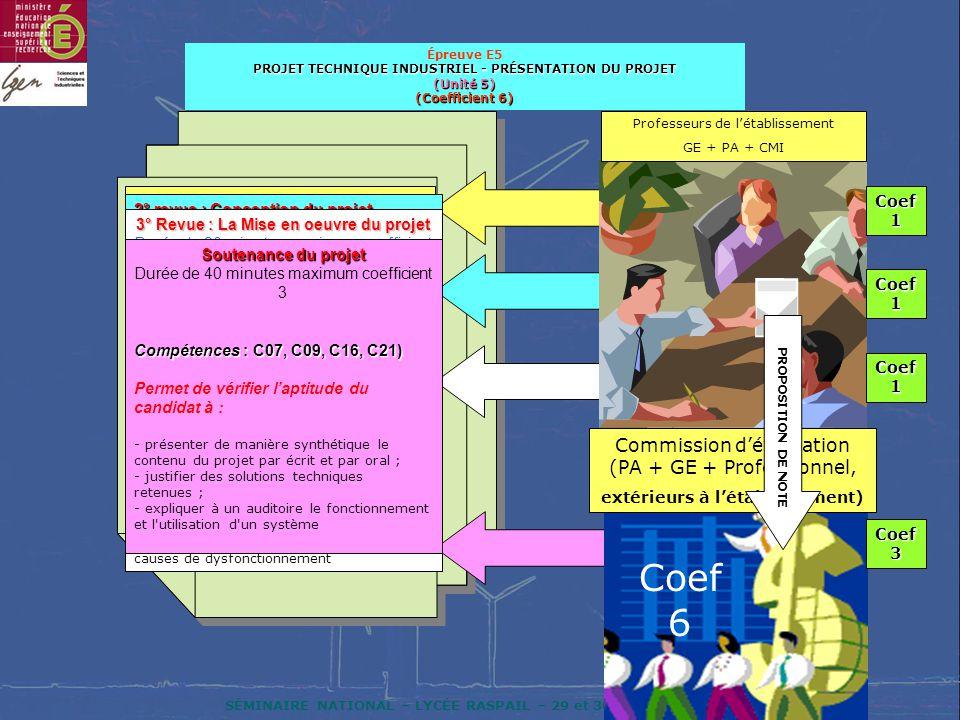 SÉMINAIRE NATIONAL – LYCÉE RASPAIL – 29 et 30 MAI 2006 1° revue : organisation du projet Durée de 20 minutes maximum coefficient 1 Compétences : C05,