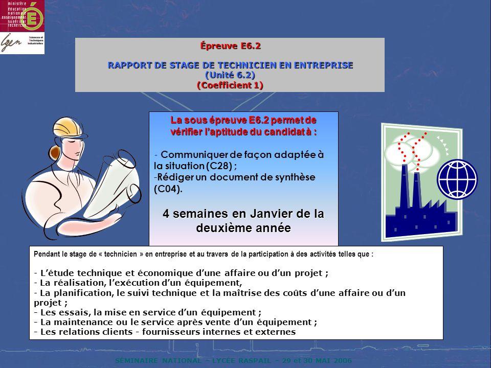 SÉMINAIRE NATIONAL – LYCÉE RASPAIL – 29 et 30 MAI 2006 Épreuve E6.2 RAPPORT DE STAGE DE TECHNICIEN EN ENTREPRISE (Unité 6.2) (Coefficient 1) La sous épreuve E6.2 permet de vérifier laptitude du candidat à : - Communiquer de façon adaptée à la situation (C28) ; - Rédiger un document de synthèse (C04).