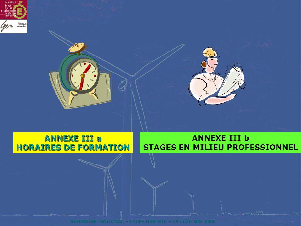 SÉMINAIRE NATIONAL – LYCÉE RASPAIL – 29 et 30 MAI 2006 ANNEXE III a HORAIRES DE FORMATION ANNEXE III b STAGES EN MILIEU PROFESSIONNEL