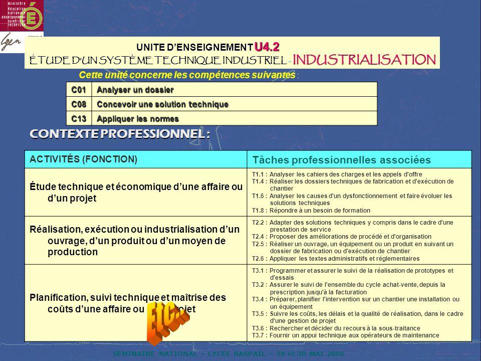 SÉMINAIRE NATIONAL – LYCÉE RASPAIL – 29 et 30 MAI 2006C01 Analyser un dossier C08 Concevoir une solution te chnique C13 Appliquer les normes ACTIVITÉS (FONCTION) Tâches professionnelles associées Étude technique et économique dune affaire ou dun projet T1.1 : Analyser les cahiers des charges et les appels d offre T1.4 : Réaliser les dossiers techniques de fabrication et d exécution de chantier T1.6 : Analyser les causes d un dysfonctionnement et faire évoluer les solutions techniques T1.8 : Répondre à un besoin de formation Réalisation, exécution ou industrialisation dun ouvrage, dun produit ou dun moyen de production T2.2 : Adapter des solutions techniques y compris dans le cadre d une prestation de service T2.4 : Proposer des améliorations de procédé et d organisation T2.5 : Réaliser un ouvrage, un équipement ou un produit en suivant un dossier de fabrication ou d exécution de chantier T2.6 : Appliquer les textes administratifs et réglementaires Planification, suivi technique et maîtrise des coûts dune affaire ou dun projet T3.1 : Programmer et assurer le suivi de la réalisation de prototypes et d essais T3.2 : Assurer le suivi de l ensemble du cycle achat-vente, depuis la prescription jusqu à la facturation T3.4 : Préparer, planifier l intervention sur un chantier une installation ou un équipement T3.5 : Suivre les coûts, les délais et la qualité de réalisation, dans le cadre d une gestion de projet T3.6 : Rechercher et décider du recours à la sous-traitance T3.7 : Fournir un appui technique aux opérateurs de maintenance Cette unité concerne les compétences suivantes : CONTEXTE PROFESSIONNEL : UNITE DENSEIGNEMENT U4.2 ÉTUDE DUN SYSTÈME TECHNIQUE INDUSTRIEL - INDUSTRIALISATION