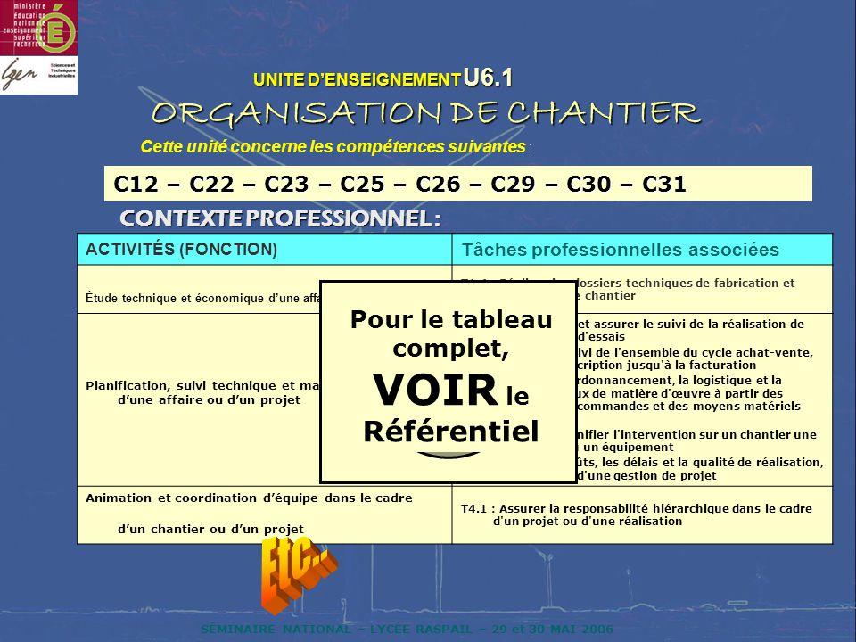 SÉMINAIRE NATIONAL – LYCÉE RASPAIL – 29 et 30 MAI 2006 UNITE DENSEIGNEMENT U6.1 UNITE DENSEIGNEMENT U6.1 ORGANISATION DE CHANTIER ACTIVITÉS (FONCTION)