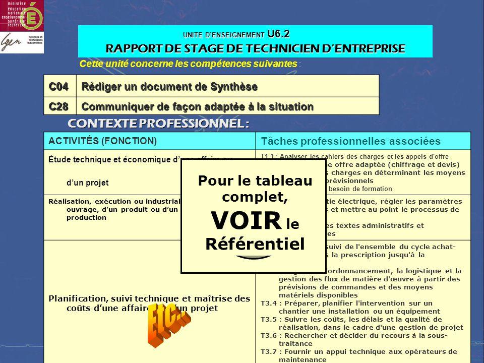 SÉMINAIRE NATIONAL – LYCÉE RASPAIL – 29 et 30 MAI 2006 UNITE DENSEIGNEMENT U6.2 UNITE DENSEIGNEMENT U6.2 RAPPORT DE STAGE DE TECHNICIEN DENTREPRISE AC