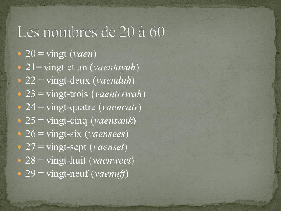 20 = vingt (vaen) 21= vingt et un (vaentayuh) 22 = vingt-deux (vaenduh) 23 = vingt-trois (vaentrrwah) 24 = vingt-quatre (vaencatr) 25 = vingt-cinq (vaensank) 26 = vingt-six (vaensees) 27 = vingt-sept (vaenset) 28 = vingt-huit (vaenweet) 29 = vingt-neuf (vaenuff)