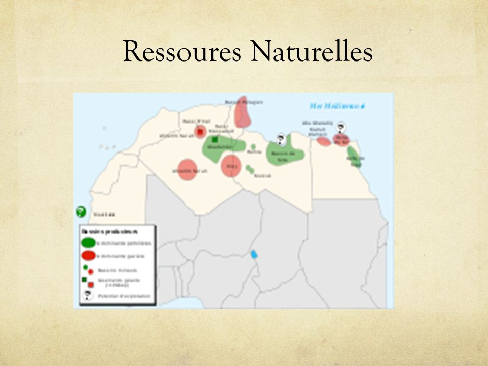 Ressoures Naturelles