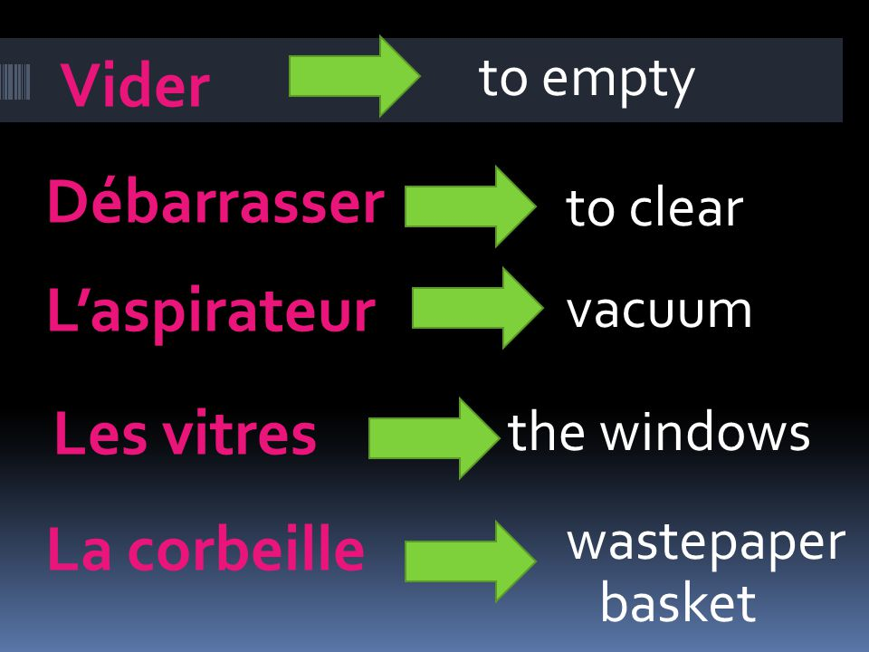 Vider Débarrasser to empty to clear Laspirateur Les vitres La corbeille vacuum the windows wastepaper basket