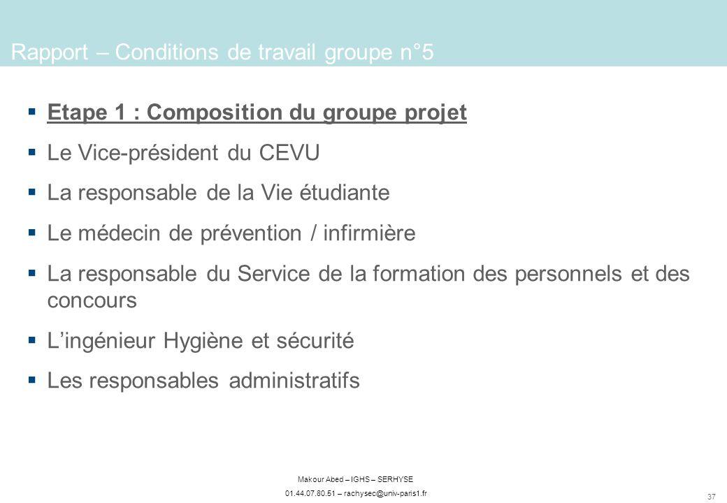 37 Makour Abed – IGHS – SERHYSE 01.44.07.80.51 – rachysec@univ-paris1.fr Etape 1 : Composition du groupe projet Le Vice-président du CEVU La responsab