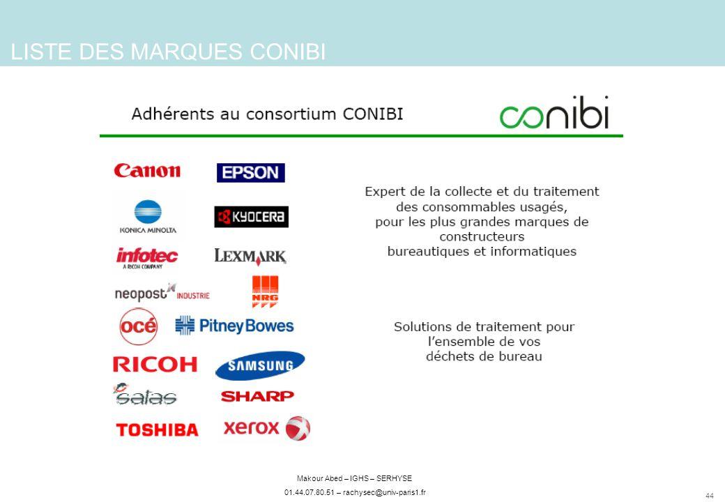 44 Makour Abed – IGHS – SERHYSE 01.44.07.80.51 – rachysec@univ-paris1.fr LISTE DES MARQUES CONIBI