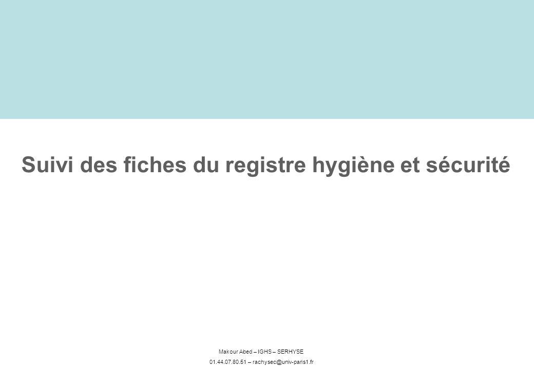Makour Abed – IGHS – SERHYSE 01.44.07.80.51 – rachysec@univ-paris1.fr Suivi des fiches du registre hygiène et sécurité