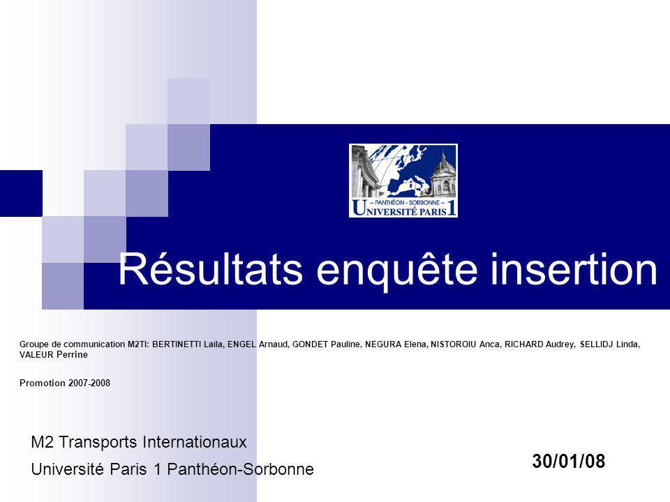 Résultats enquête insertion Groupe de communication M2TI: BERTINETTI Laila, ENGEL Arnaud, GONDET Pauline, NEGURA Elena, NISTOROIU Anca, RICHARD Audrey
