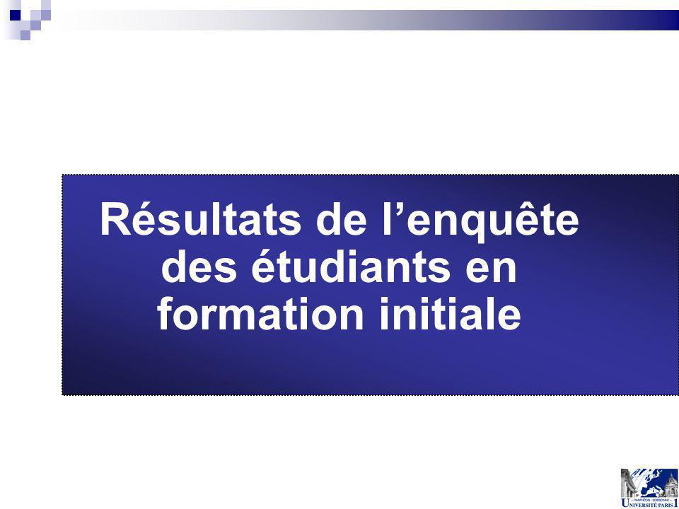 Résultats de lenquête des étudiants en formation initiale