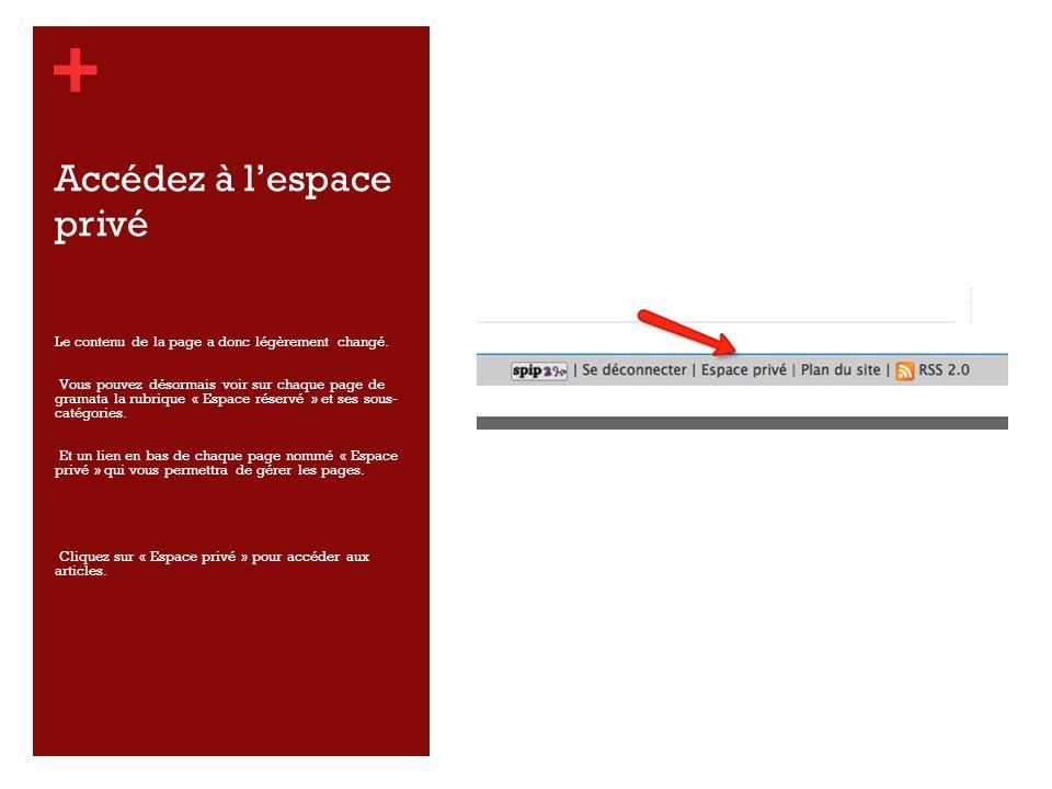 + Espace privé Chaque « Article » est organisé dans des rubriques et sous-rubriques.