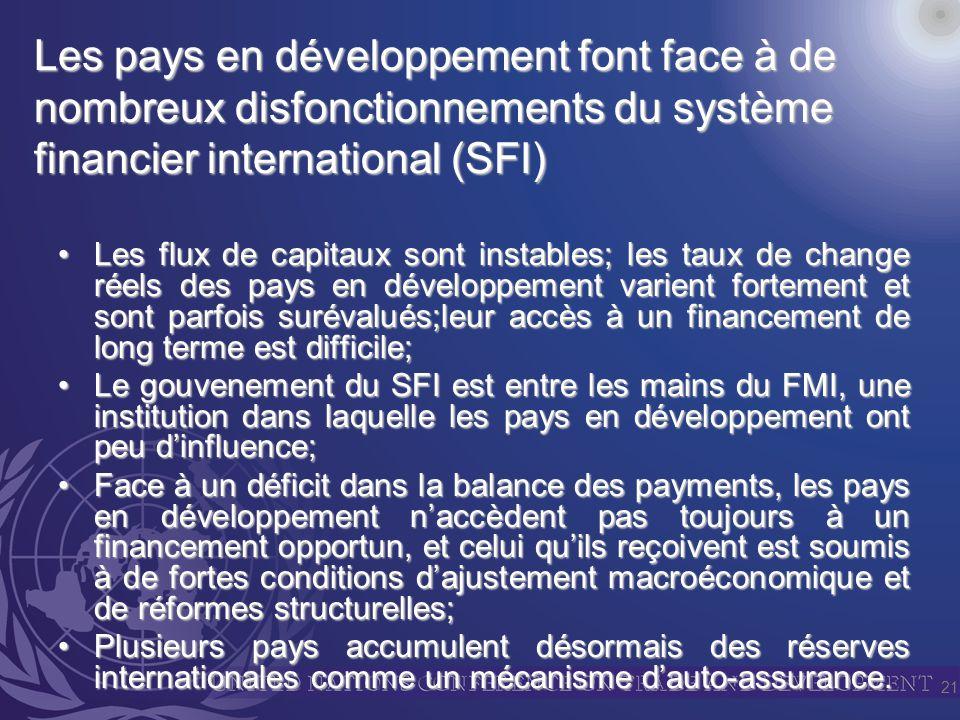 21 Les pays en développement font face à de nombreux disfonctionnements du système financier international (SFI) Les flux de capitaux sont instables; les taux de change réels des pays en développement varient fortement et sont parfois surévalués;leur accès à un financement de long terme est difficile; Les flux de capitaux sont instables; les taux de change réels des pays en développement varient fortement et sont parfois surévalués;leur accès à un financement de long terme est difficile; Le gouvenement du SFI est entre les mains du FMI, une institution dans laquelle les pays en développement ont peu dinfluence; Le gouvenement du SFI est entre les mains du FMI, une institution dans laquelle les pays en développement ont peu dinfluence; Face à un déficit dans la balance des payments, les pays en développement naccèdent pas toujours à un financement opportun, et celui quils reçoivent est soumis à de fortes conditions dajustement macroéconomique et de réformes structurelles; Face à un déficit dans la balance des payments, les pays en développement naccèdent pas toujours à un financement opportun, et celui quils reçoivent est soumis à de fortes conditions dajustement macroéconomique et de réformes structurelles; Plusieurs pays accumulent désormais des réserves internationales comme un mécanisme dauto-assurance.