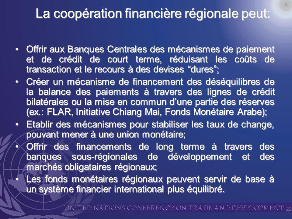 22 La coopération financière régionale peut: Offrir aux Banques Centrales des mécanismes de paiement et de crédit de court terme, réduisant les coûts de transaction et le recours à des devises dures; Offrir aux Banques Centrales des mécanismes de paiement et de crédit de court terme, réduisant les coûts de transaction et le recours à des devises dures; Créer un mécanisme de financement des déséquilibres de la balance des paiements à travers des lignes de crédit bilatérales ou la mise en commun dune partie des réserves (ex.: FLAR, Initiative Chiang Mai, Fonds Monétaire Arabe); Créer un mécanisme de financement des déséquilibres de la balance des paiements à travers des lignes de crédit bilatérales ou la mise en commun dune partie des réserves (ex.: FLAR, Initiative Chiang Mai, Fonds Monétaire Arabe); Etablir des mécanismes pour stabiliser les taux de change, pouvant mener à une union monétaire; Etablir des mécanismes pour stabiliser les taux de change, pouvant mener à une union monétaire; Offrir des financements de long terme à travers des banques sous-régionales de développement et des marchés obligataires régionaux; Offrir des financements de long terme à travers des banques sous-régionales de développement et des marchés obligataires régionaux; Les fonds monétaires régionaux peuvent servir de base à un système financier international plus équilibré.