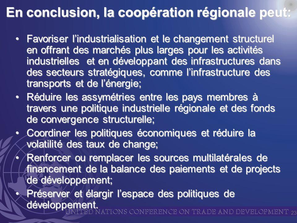 23 En conclusion, la coopération régionale peut: Favoriser lindustrialisation et le changement structurel en offrant des marchés plus larges pour les activités industrielles et en développant des infrastructures dans des secteurs stratégiques, comme linfrastructure des transports et de lénergie;Favoriser lindustrialisation et le changement structurel en offrant des marchés plus larges pour les activités industrielles et en développant des infrastructures dans des secteurs stratégiques, comme linfrastructure des transports et de lénergie; Réduire les assymétries entre les pays membres à travers une politique industrielle régionale et des fonds de convergence structurelle;Réduire les assymétries entre les pays membres à travers une politique industrielle régionale et des fonds de convergence structurelle; Coordiner les politiques économiques et réduire la volatilité des taux de change; Coordiner les politiques économiques et réduire la volatilité des taux de change; Renforcer ou remplacer les sources multilatérales de financement de la balance des paiements et de projects de développement; Renforcer ou remplacer les sources multilatérales de financement de la balance des paiements et de projects de développement; Préserver et élargir lespace des politiques de développement.
