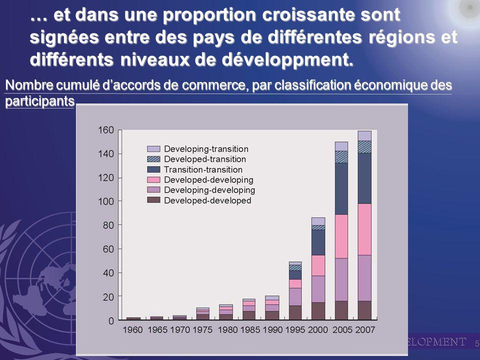 5 … et dans une proportion croissante sont signées entre des pays de différentes régions et différents niveaux de développment.