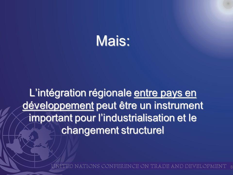 8 Mais: Lintégration régionale entre pays en développement peut être un instrument important pour lindustrialisation et le changement structurel