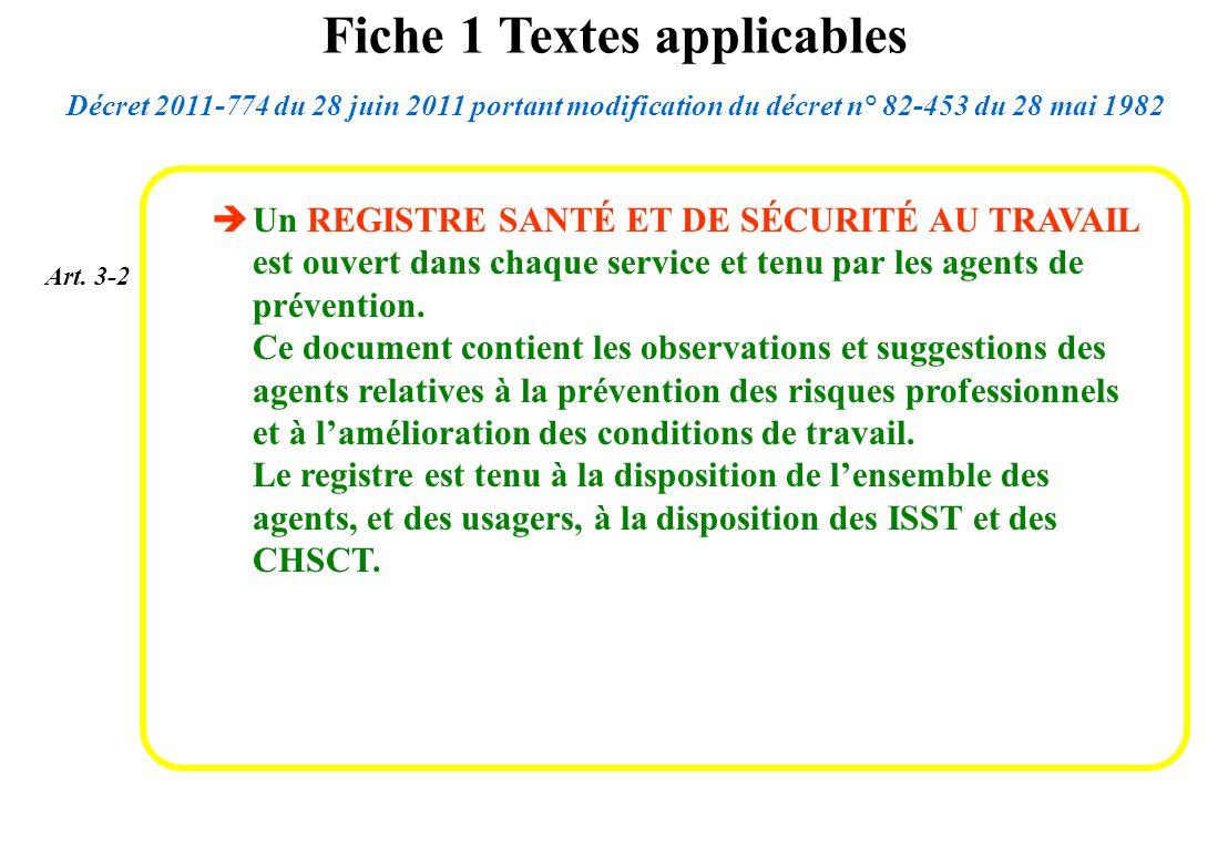 Art. 3-2 Fiche 1 Textes applicables Un REGISTRE SANTÉ ET DE SÉCURITÉ AU TRAVAIL est ouvert dans chaque service et tenu par les agents de prévention. C