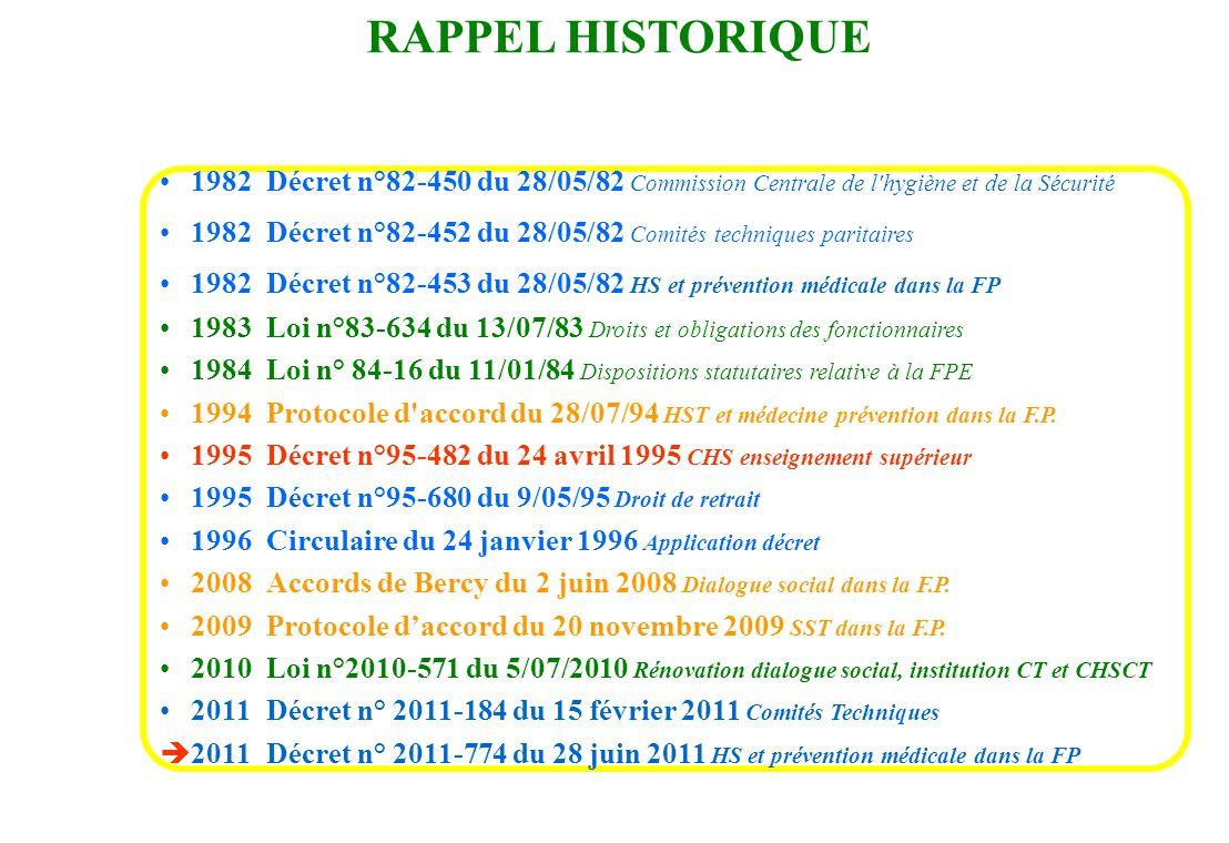 RAPPEL HISTORIQUE 1982Décret n°82-450 du 28/05/82 Commission Centrale de l'hygiène et de la Sécurité 1982Décret n°82-452 du 28/05/82 Comités technique