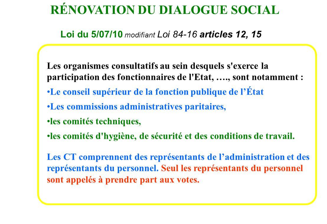 Les organismes consultatifs au sein desquels s'exerce la participation des fonctionnaires de l'Etat, …., sont notamment : Le conseil supérieur de la f