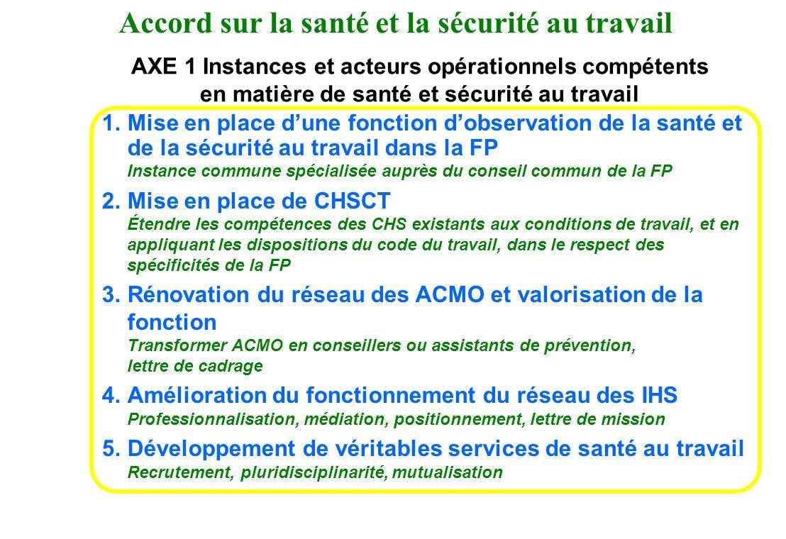 1.Mise en place dune fonction dobservation de la santé et de la sécurité au travail dans la FP Instance commune spécialisée auprès du conseil commun d