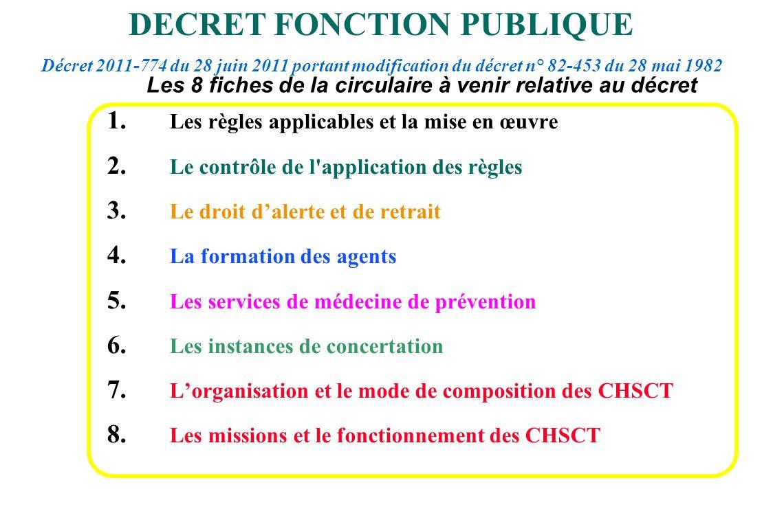 Les 8 fiches de la circulaire à venir relative au décret 1. Les règles applicables et la mise en œuvre 2. Le contrôle de l'application des règles 3. L