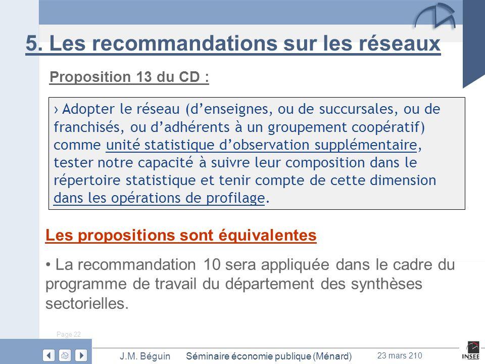 Page 22 Séminaire économie publique (Ménard)J.M. Béguin 23 mars 210 5.