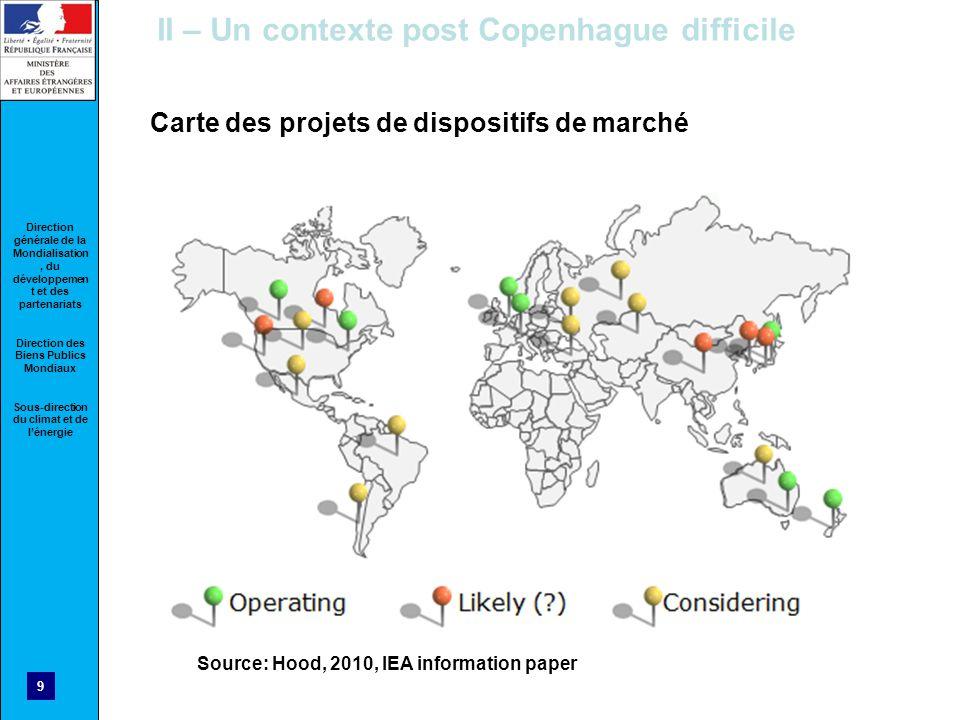 Direction générale de la Mondialisation, du développemen t et des partenariats Direction des Biens Publics Mondiaux Sous-direction du climat et de lén