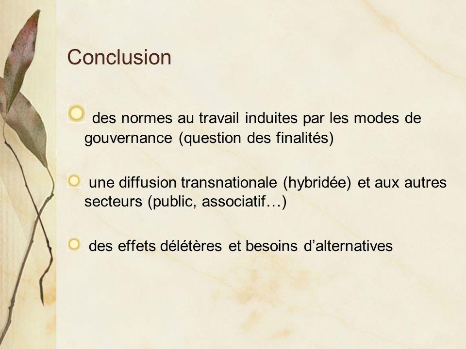 Conclusion des normes au travail induites par les modes de gouvernance (question des finalités) une diffusion transnationale (hybridée) et aux autres