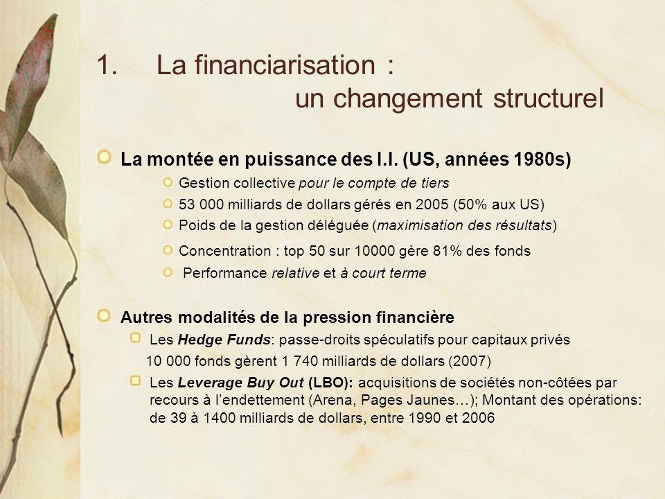 1.La financiarisation : un changement structurel La montée en puissance des I.I. (US, années 1980s) Gestion collective pour le compte de tiers 53 000